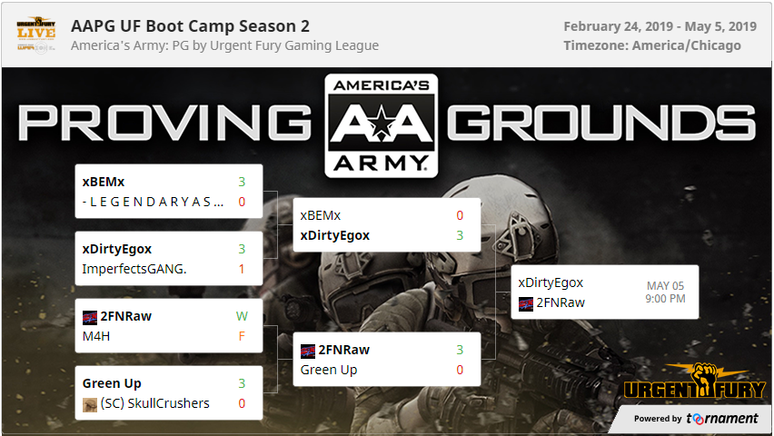 AAPGBootCampS2Playoffs.png